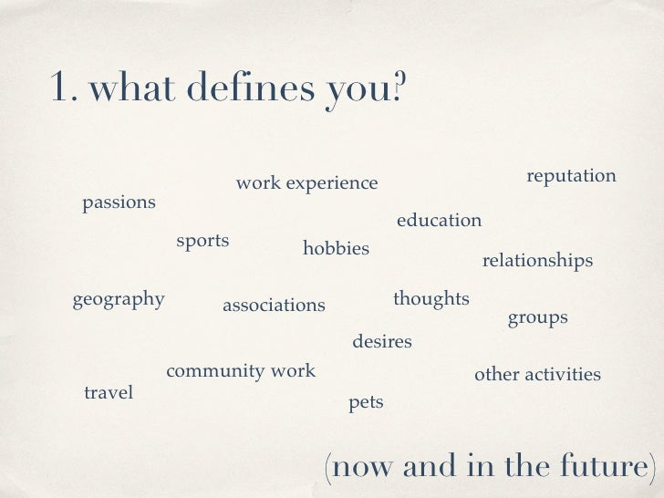 1 What Defines You Reputation