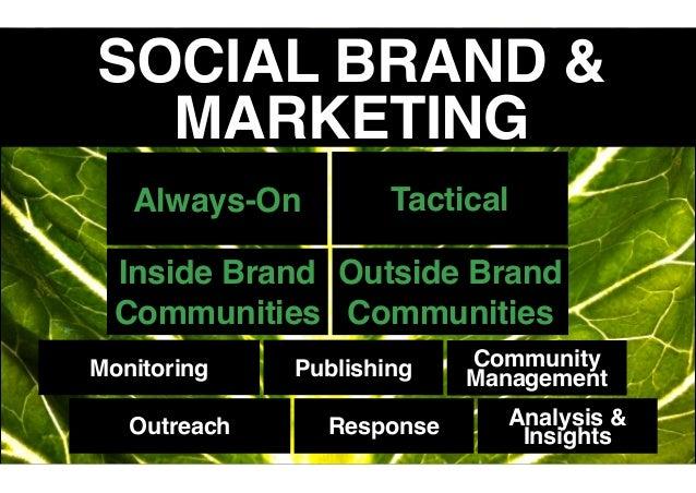 social media for business pdf