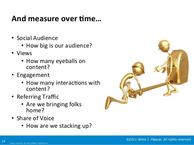 And	   measure	   over	   8me…	    •  Social	   Audience	    •  How	   big	   is	   our	   audience?	    •  Views	    •  H...