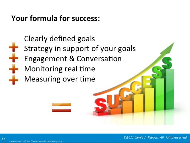 Your  formula  for  success:   Clearly  defined  goals   Strategy  in  support  of  your  goals  ...