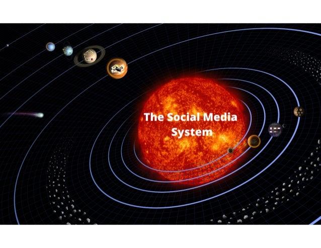 The Social Media System of 2013 - Social Media Strategy