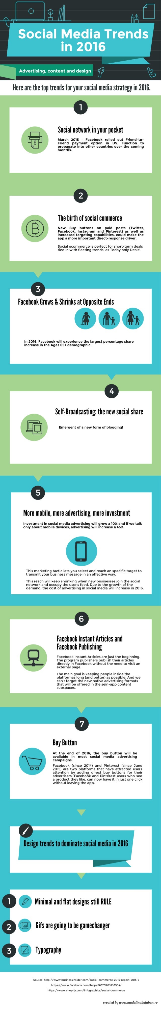 Here are the top trends for your social media strategy in zoic.   Social network in your pocket  March 2015 — Facebook rol...