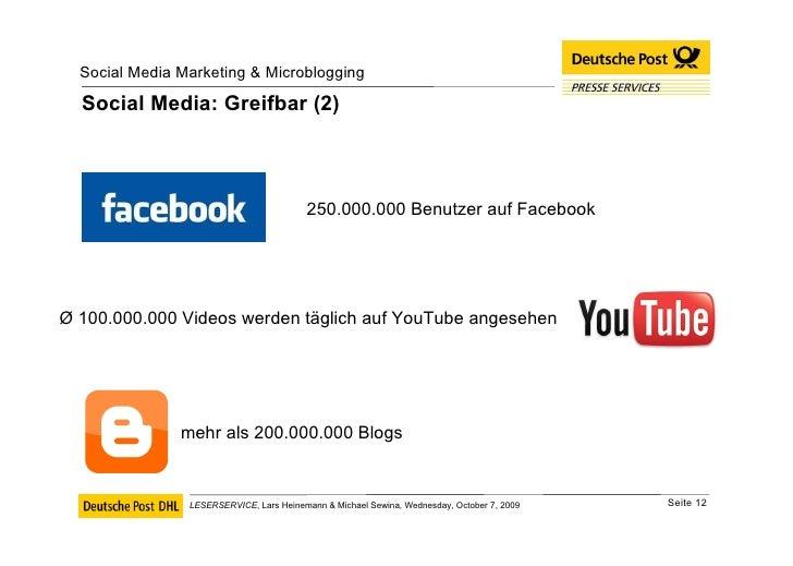 Social Media: Greifbar (2) 250.000.000 Benutzer auf Facebook Ø 100.000.000 Videos werden täglich auf YouTube angesehen meh...