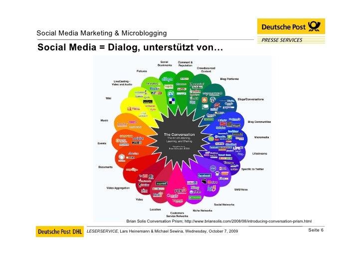 Social Media = Dialog, unterstützt von… Brian Solis Conversation Prism; http://www.briansolis.com/2008/08/introducing-conv...