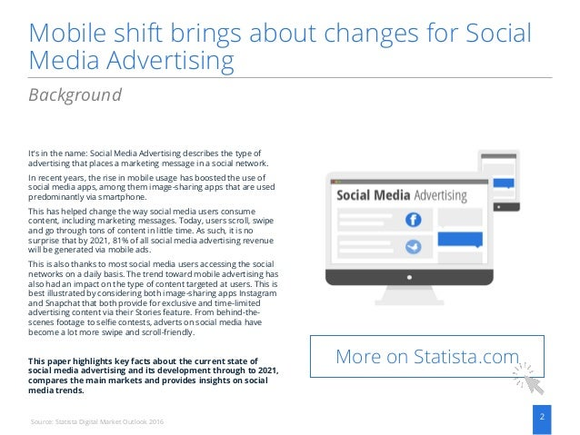 Social Media Advertising: Revenue - Development - Trends