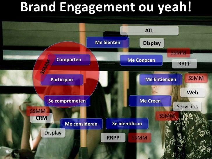 Brand Engagement ou yeah!                                                  ATL                           Me Sienten       ...