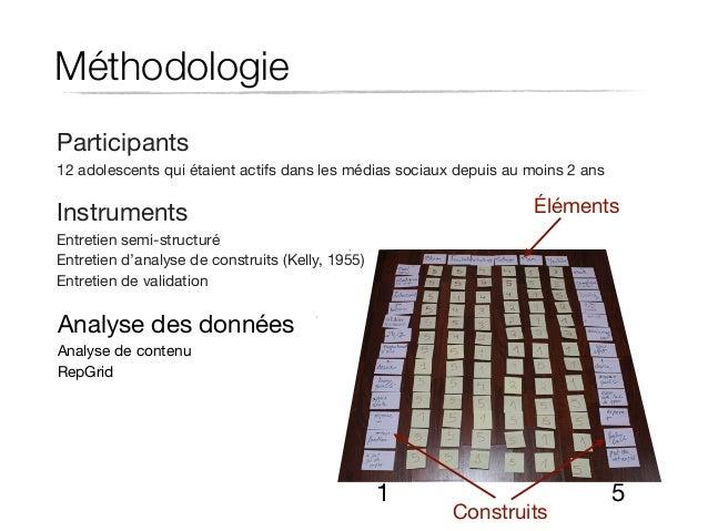 Méthodologie Éléments Construits 1 5 Analyse des données  Analyse de contenu  RepGrid  Participants  12 adolescents qui ét...