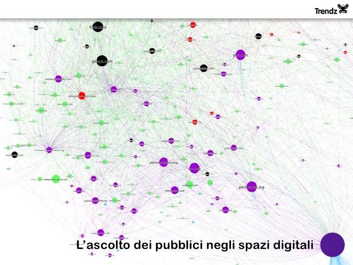 L'ascolto dei pubblici negli spazi digitali