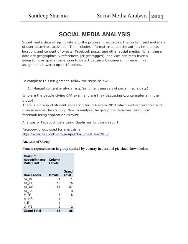 a rhetorical analysis of social media Source analysis example essay are social networking sites good for our  society social networking sites are extremely popular among us today people .