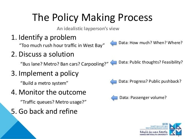 Social media analysis for better policy making