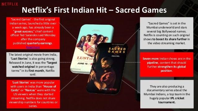 Social Media Analysis on NETFLIX INDIA