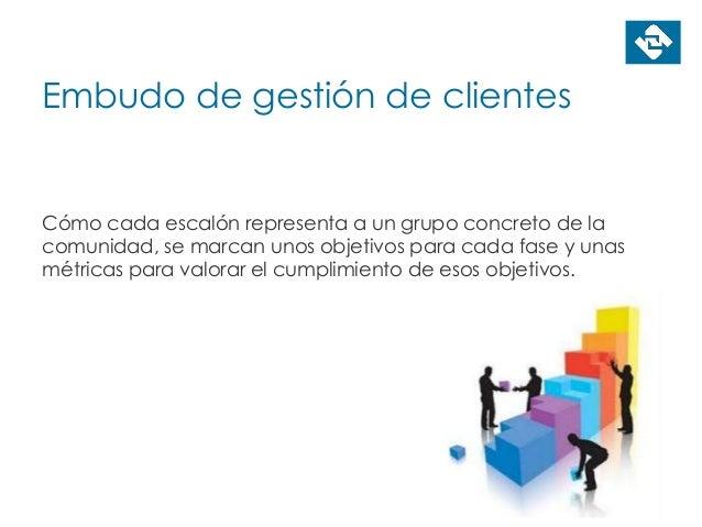Embudo de gestión de clientes Cómo cada escalón representa a un grupo concreto de la comunidad, se marcan unos objetivos p...