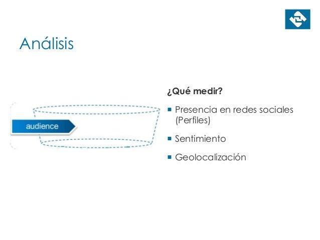 Análisis ¿Qué medir?  Presencia en redes sociales (Perfiles)  Sentimiento  Geolocalización