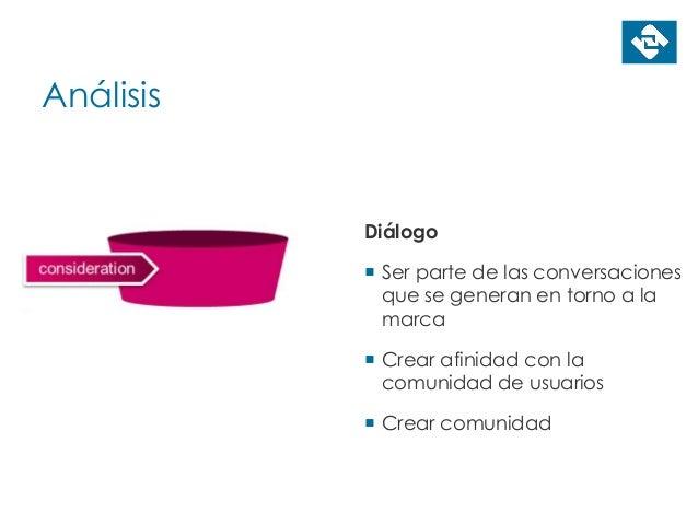 Análisis Diálogo  Ser parte de las conversaciones que se generan en torno a la marca  Crear afinidad con la comunidad de...