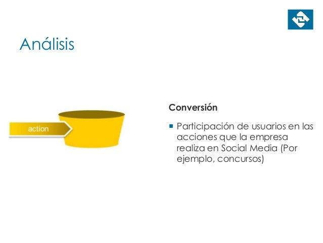 Análisis Conversión  Participación de usuarios en las acciones que la empresa realiza en Social Media (Por ejemplo, concu...