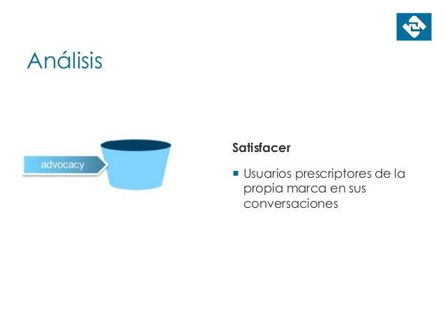 Análisis Satisfacer  Usuarios prescriptores de la propia marca en sus conversaciones