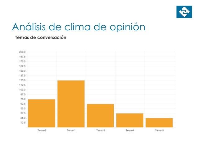 Análisis de clima de opinión Temas de conversación