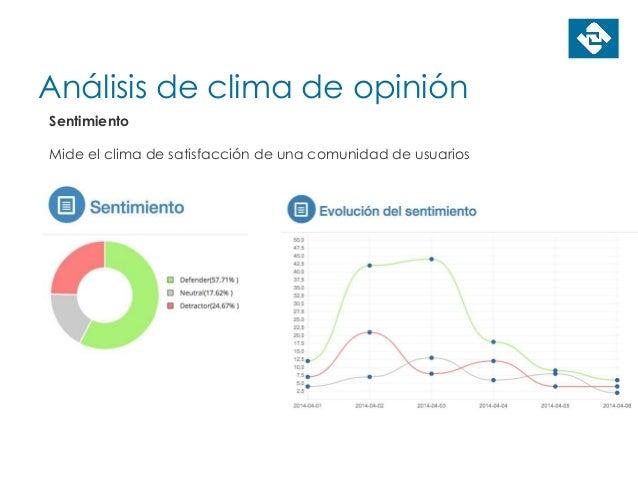 Análisis de clima de opinión Sentimiento Mide el clima de satisfacción de una comunidad de usuarios