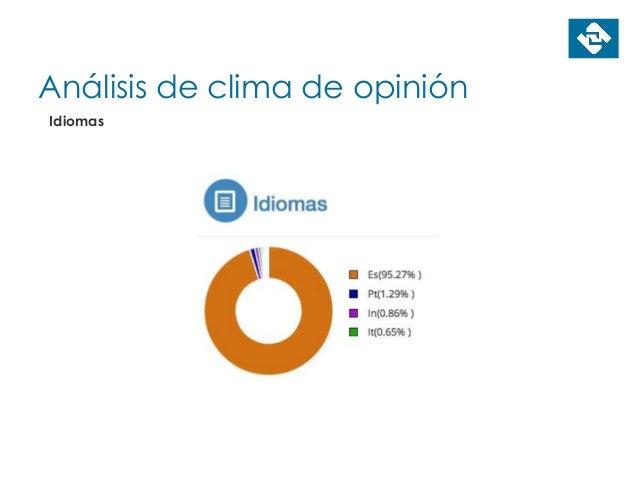 Análisis de clima de opinión Idiomas