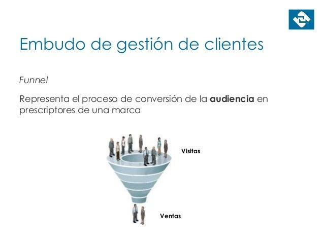 Embudo de gestión de clientes Funnel Representa el proceso de conversión de la audiencia en prescriptores de una marca Vis...
