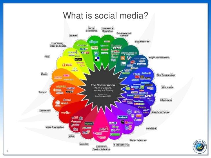 What is social media?4