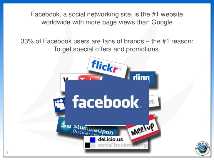 Facebook, a social networking site, is the #1 website          worldwide with more page views than Google    33% of Facebo...