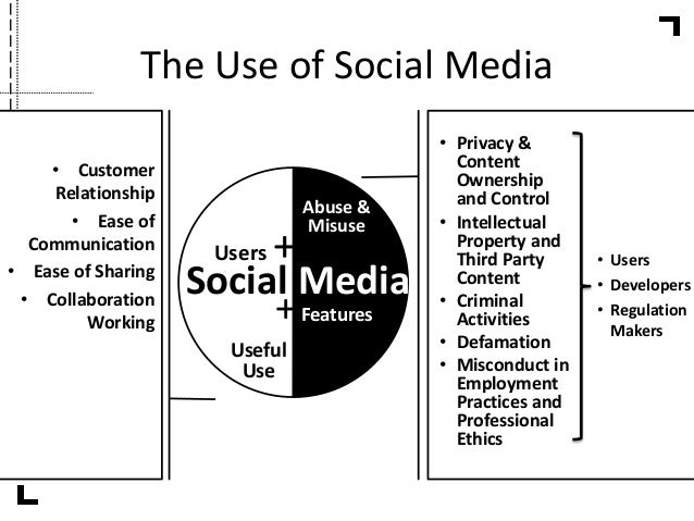 The Dark Side of Social Media: Legal Issues