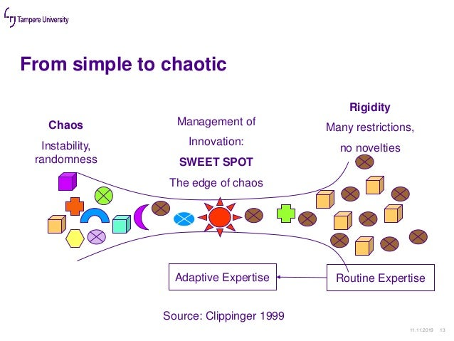From simple to chaotic 11.11.2019 13 Chaos Instability, randomness Management of Innovation: SWEET SPOT The edge of chaos ...