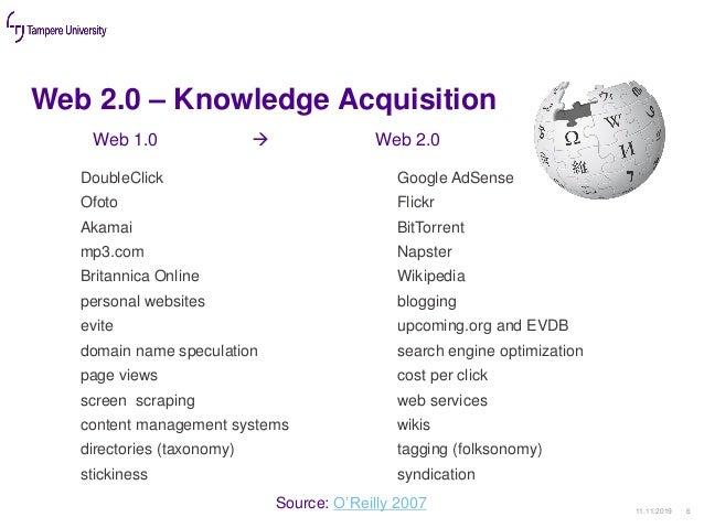 Web 2.0 – Knowledge Acquisition 11.11.2019 6 DoubleClick Google AdSense Ofoto Flickr Akamai BitTorrent mp3.com Napster Bri...