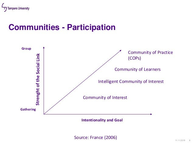 Communities - Participation 11.11.2019 8 Community of Learners Intentionality and Goal Community of Practice (COPs) Intell...
