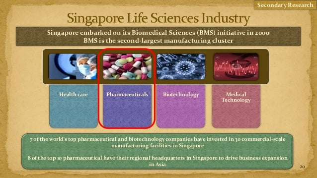 Secondary Research       Singapore embarked on its Biomedical Sciences (BMS) initiative in 2000                  BMS is th...
