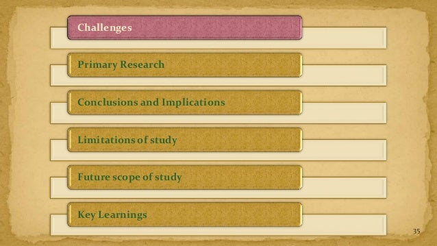 ChallengesPrimary ResearchConclusions and ImplicationsLimitations of studyFuture scope of studyKey Learnings              ...