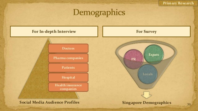 Primary Research      For In-depth Interview                 For Survey                     Doctors                       ...