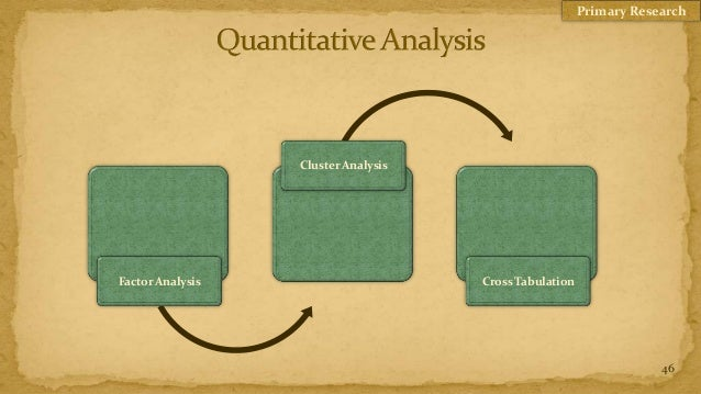 Primary Research                  Cluster AnalysisFactor Analysis                      Cross Tabulation                   ...