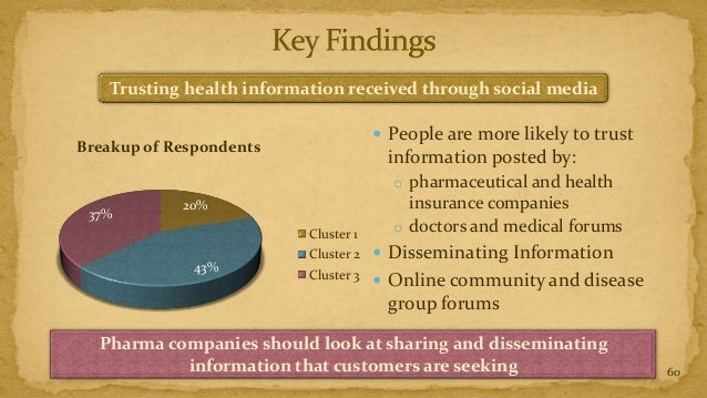 Trusting health information received through social media                                       People are more likely to...