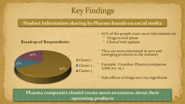 Product Information sharing by Pharma brands on social media                                           67% of the people ...