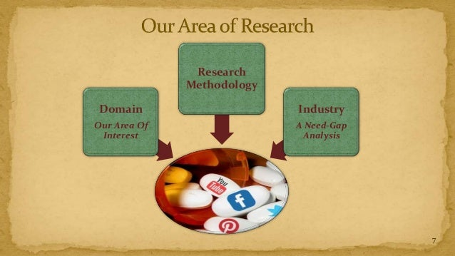 Research              Methodology Domain                     IndustryOur Area Of                 A Need-Gap Interest      ...