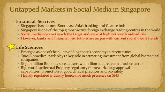  Financial Services                Singapore has become Southeast Asia's banking and finance hub                Singapo...