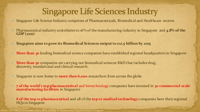  Singapore Life Science Industry comprises of Pharmaceuticals, Biomedical and Healthcare sectors           Pharmaceutica...