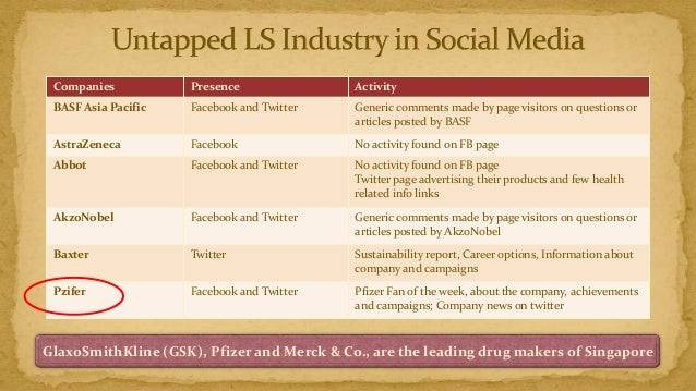Companies           Presence               Activity BASF Asia Pacific   Facebook and Twitter   Generic comments made by pa...