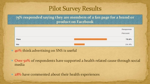 75% responded saying they are members of a fan page for a brand or                        product on Facebook 40% think a...