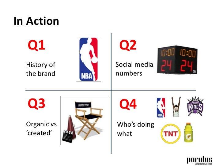 nba a case study National basketball association: a case study the marketing plan 10 executive summary the national basketball association (nba) is one of the four major professional.