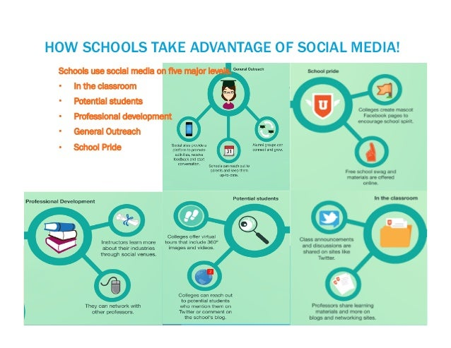 Social Media and the Future of Education