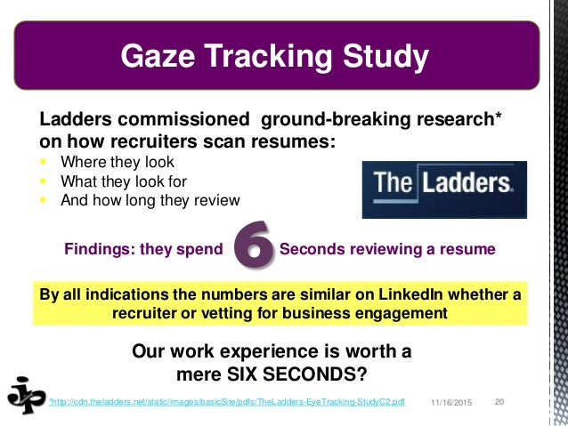 social media and the job seeker dos and don ts 11 16 15