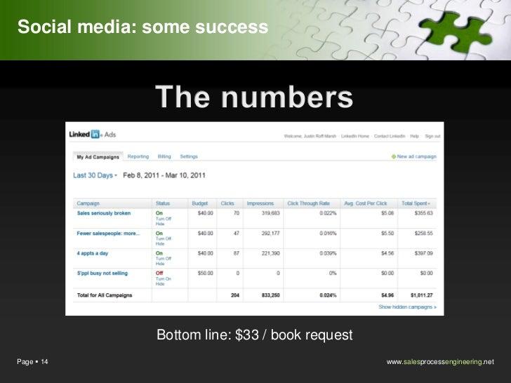 Social media: some success              Bottom line: $33 / book requestPage  14                                       www...
