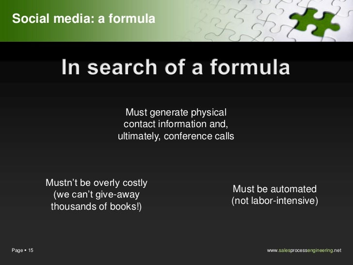 Social media: a formula                              Must generate physical                             contact informatio...