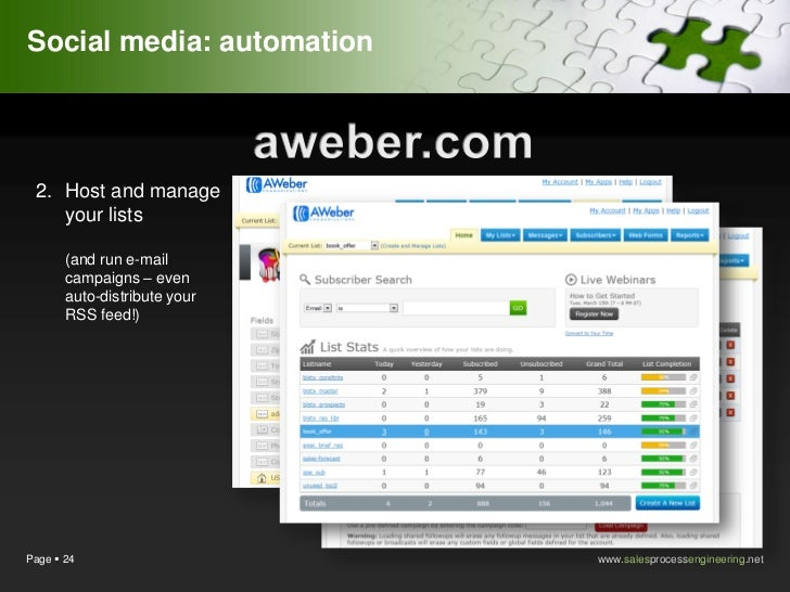 Social media: automation 2. Host and manage    your lists       (and run e-mail       campaigns – even       auto-distribu...