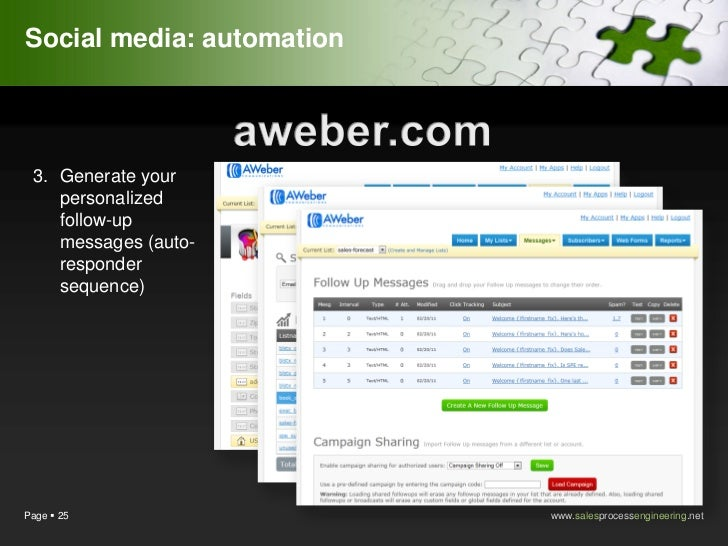 Social media: automation 3. Generate your    personalized    follow-up    messages (auto-    responder    sequence)Page  ...