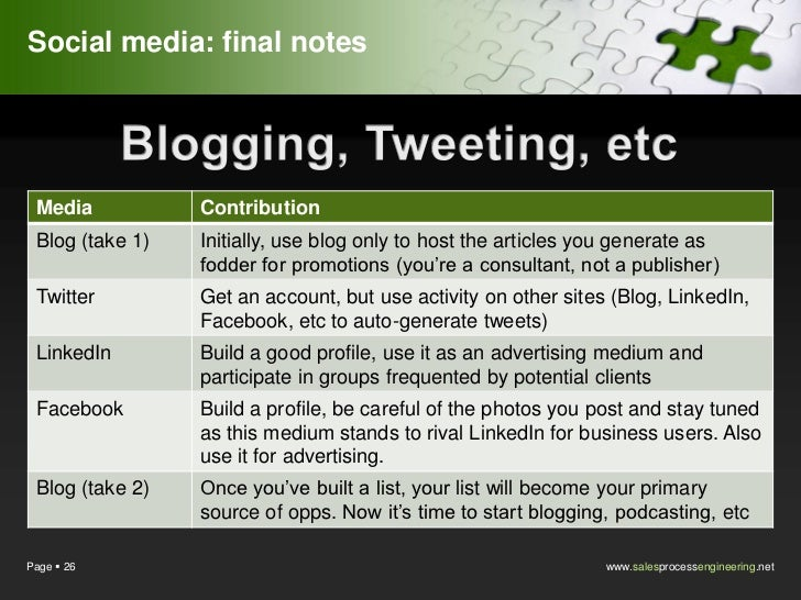 Social media: final notes Media           Contribution Blog (take 1)   Initially, use blog only to host the articles you g...