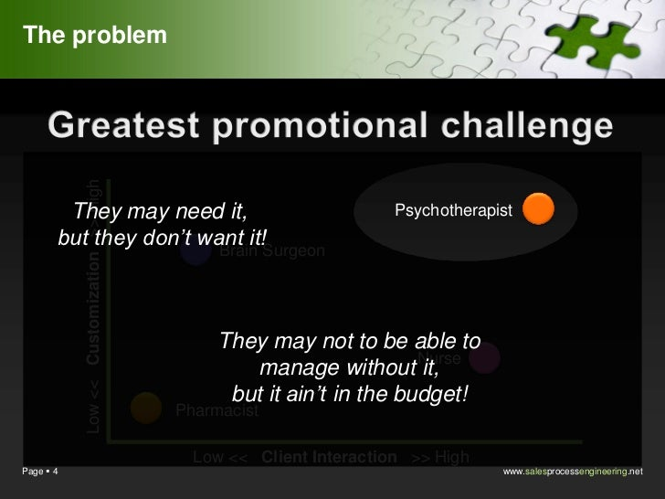 The problem           Low << Customization >> High        They may need it,                                           Psyc...